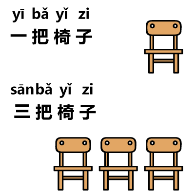 1-chair-3-chairs-in-chinese