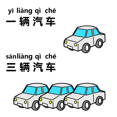 1car-3cars-in-chinese