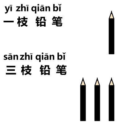 1pencil-3pencils-in-chinese