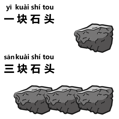 1stone-3stons-in-chinese